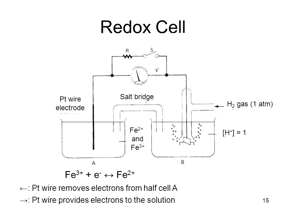 Oxidation reduction redox reactions ppt video online download 15 redox ccuart Choice Image